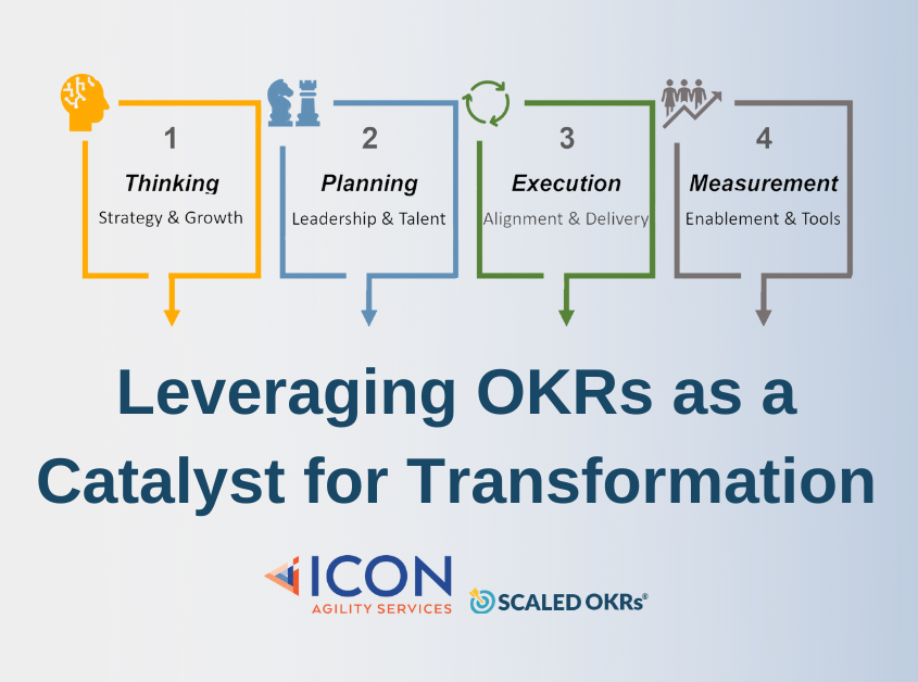 Leveraging OKRs as a Catalyst for Transformation